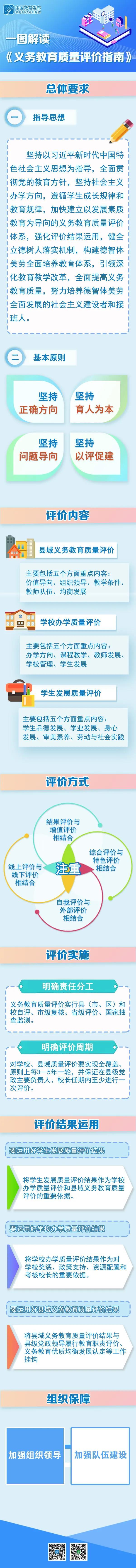 【图解】义务教育质量评价指南